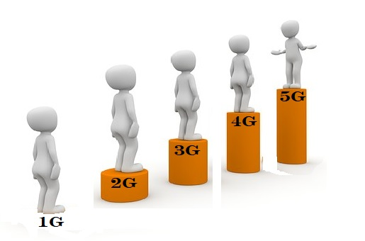 1G-2G-3G-4G-5G TECHNOLOGY-HISTORY-OF MOBILE GENERATIONS TECHNOLOGY
